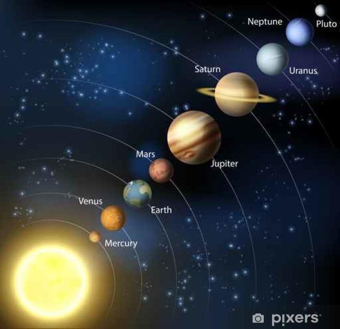 le système solaire photo couleur Astrologie-Atlaneastro