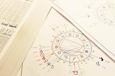 Transit Astrologie un thème astral sur papier en couleur-Atlaneastro