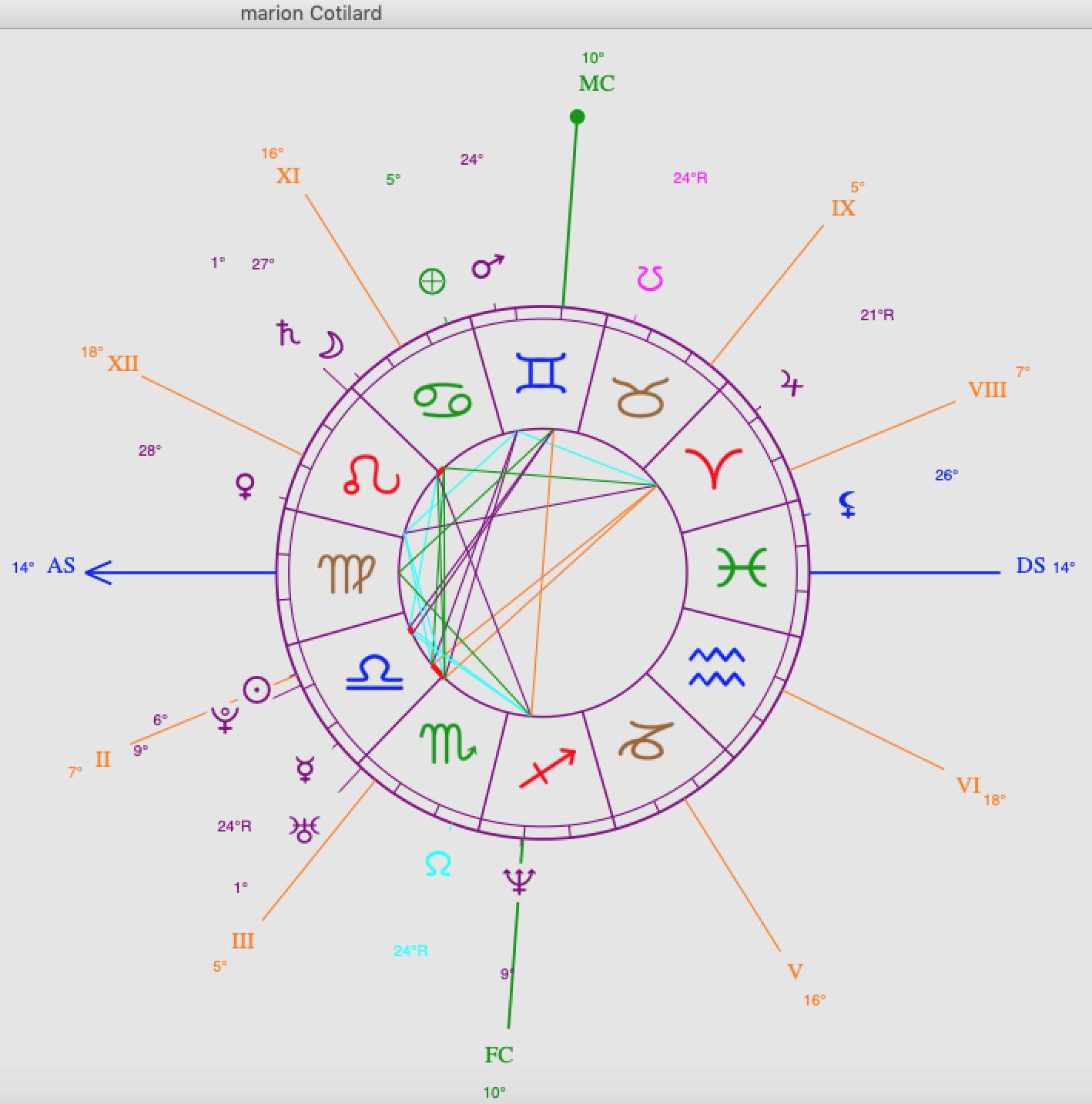 thème astro M. Cotillard conjoint-Atlaneastro