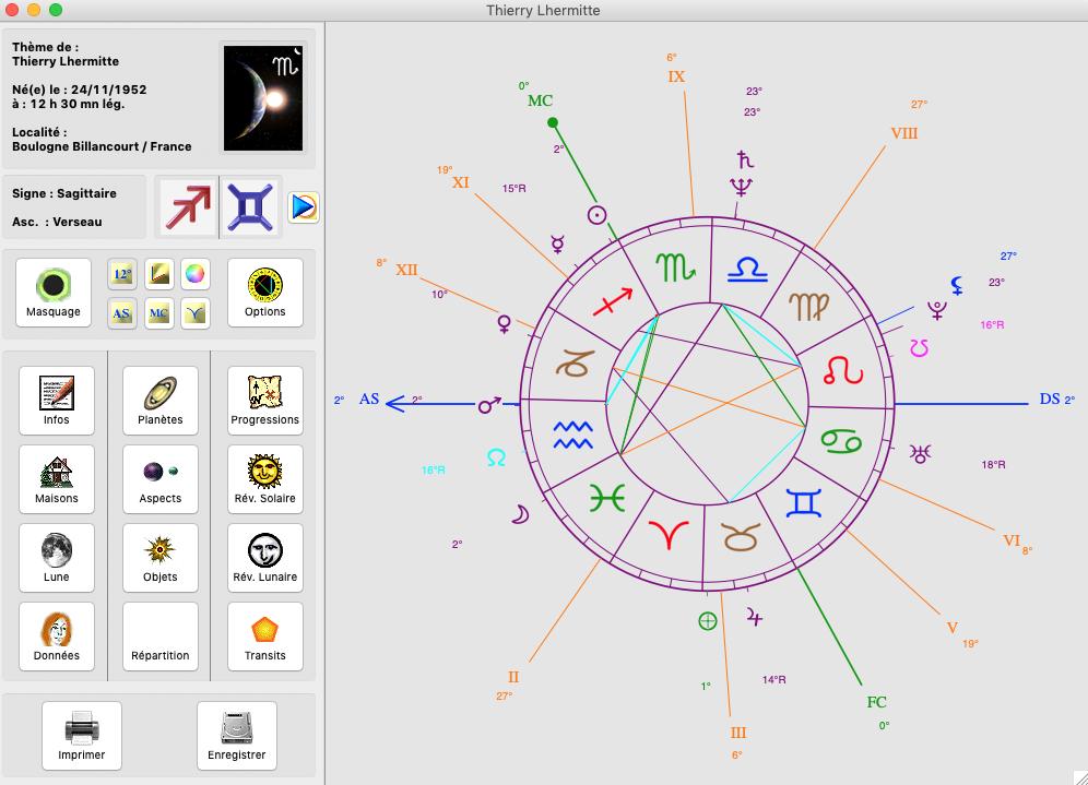 Therry Lhermitte thème Astrologique Part.2-Atlaneastro