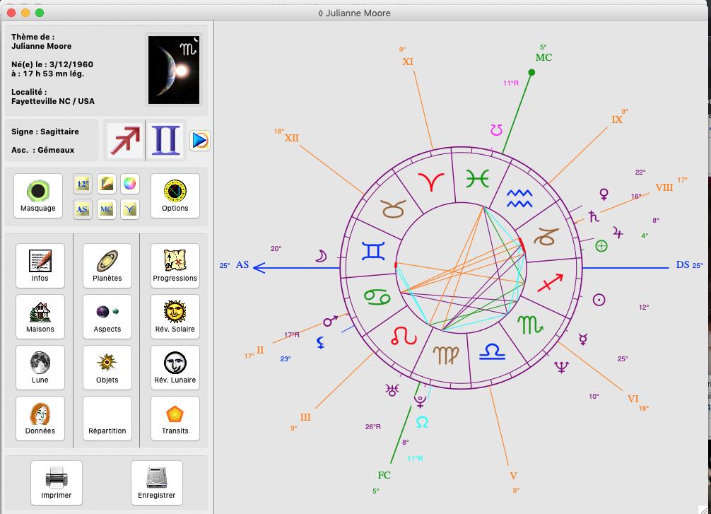 Julianne Moore thème astrologique part.1-Atlaneastro