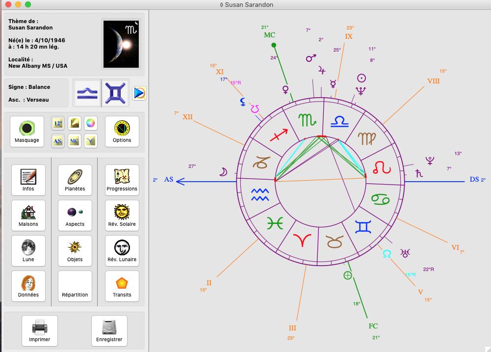 Susan Sarandon theme astrologique Part.2-Atlaneastro